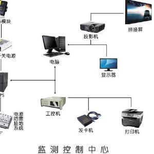 无线监测控制